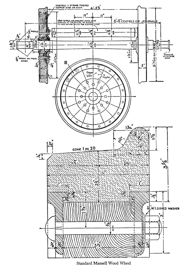 Mansell_wheel